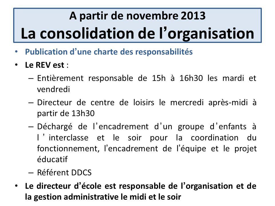 A partir de novembre 2013 La consolidation de l'organisation