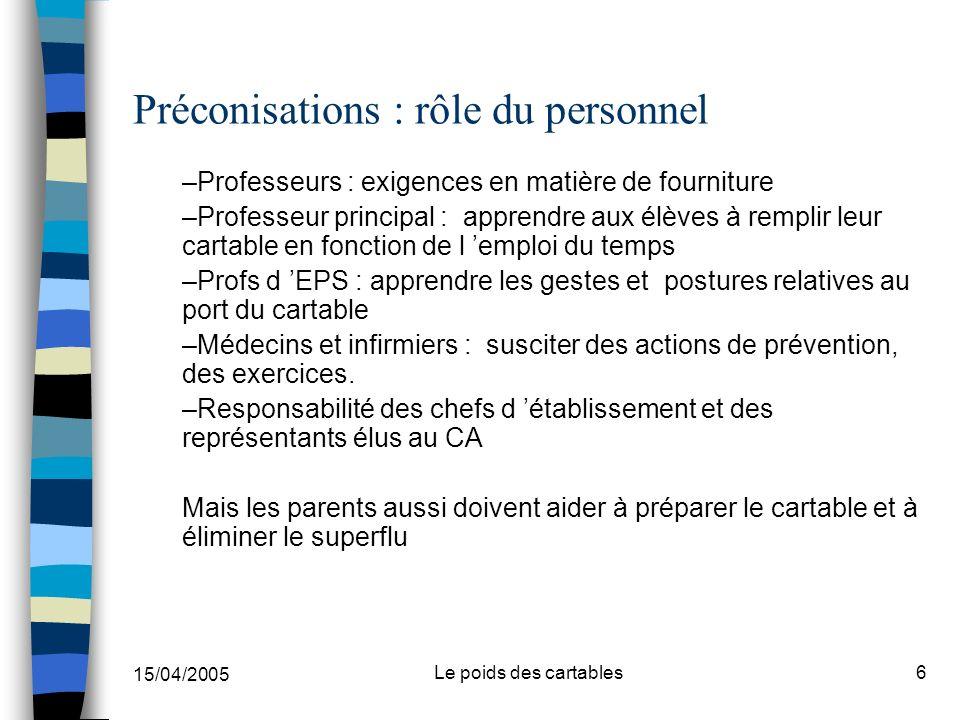 Préconisations : rôle du personnel
