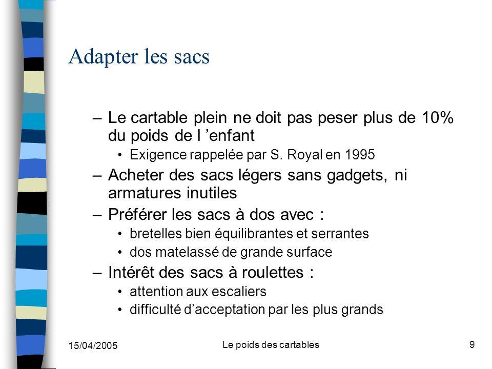 Adapter les sacs Le cartable plein ne doit pas peser plus de 10% du poids de l 'enfant. Exigence rappelée par S. Royal en 1995.