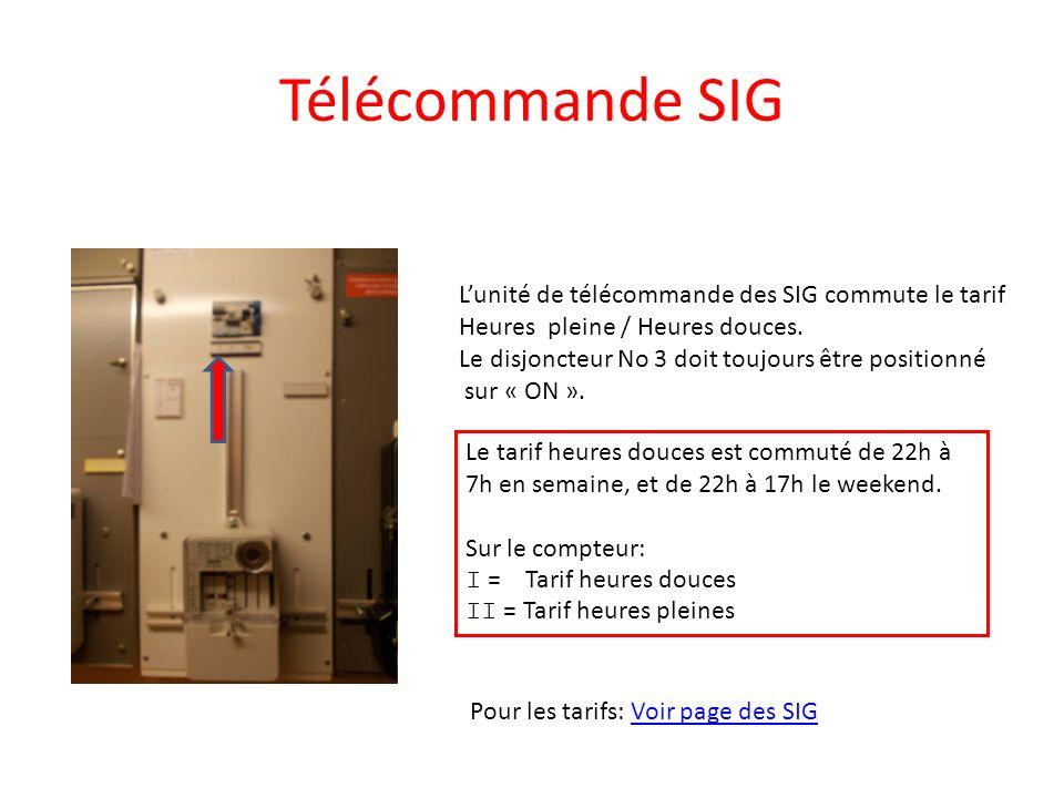Télécommande SIG L'unité de télécommande des SIG commute le tarif