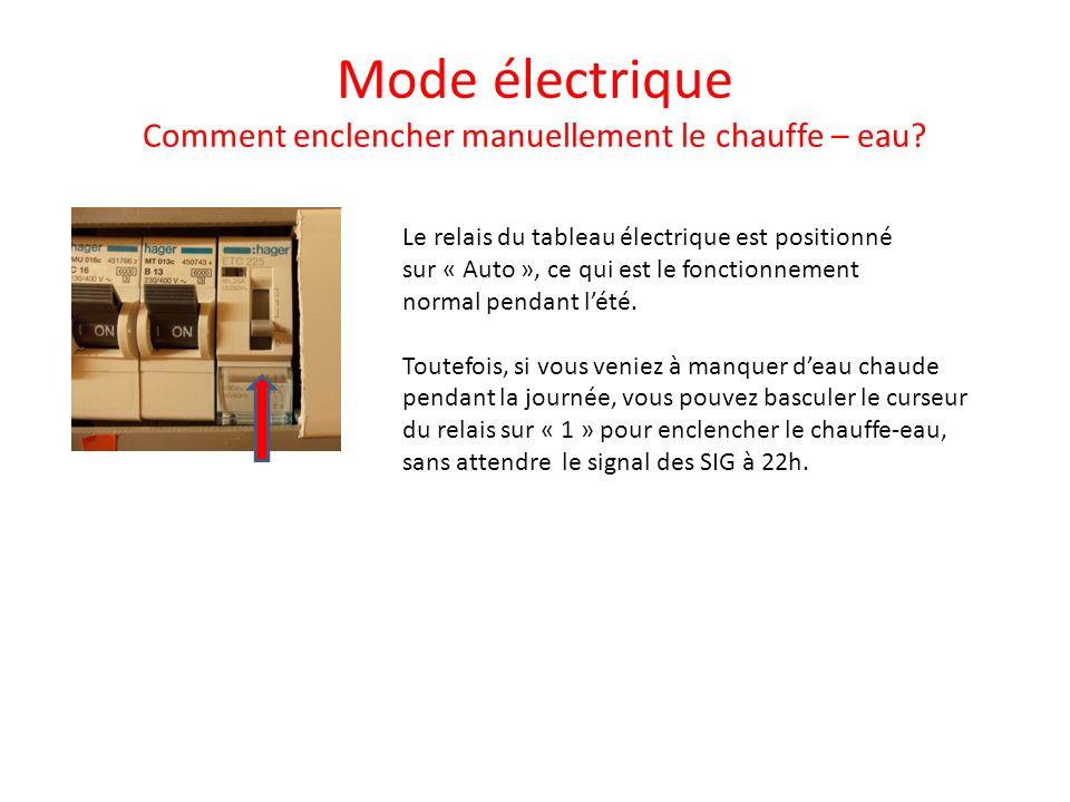 Mode électrique Comment enclencher manuellement le chauffe – eau
