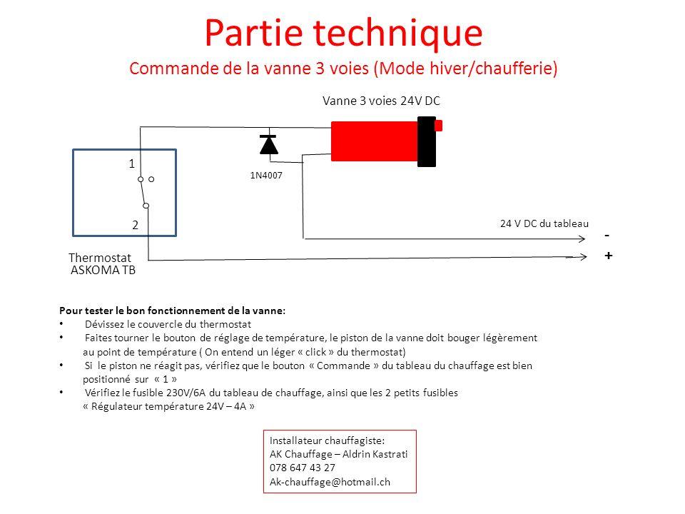 Partie technique Commande de la vanne 3 voies (Mode hiver/chaufferie)