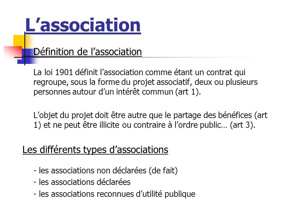 L'association Définition de l'association