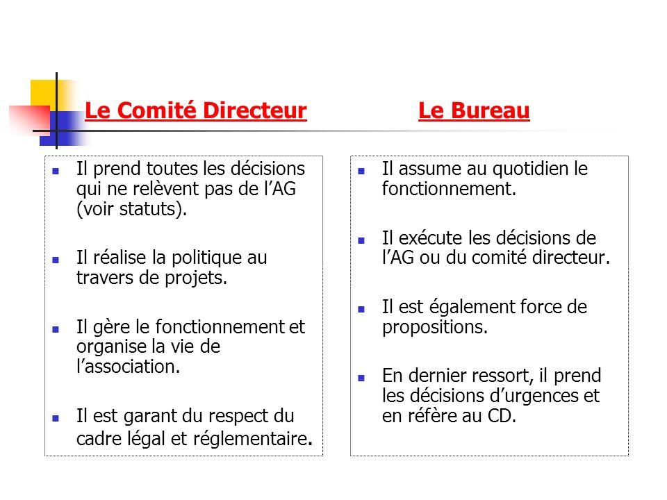 Le Comité Directeur Le Bureau
