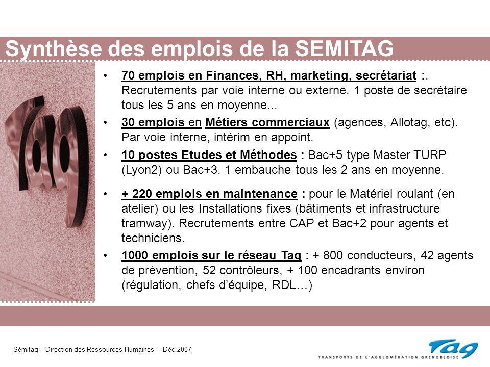 Synthèse des emplois de la SEMITAG