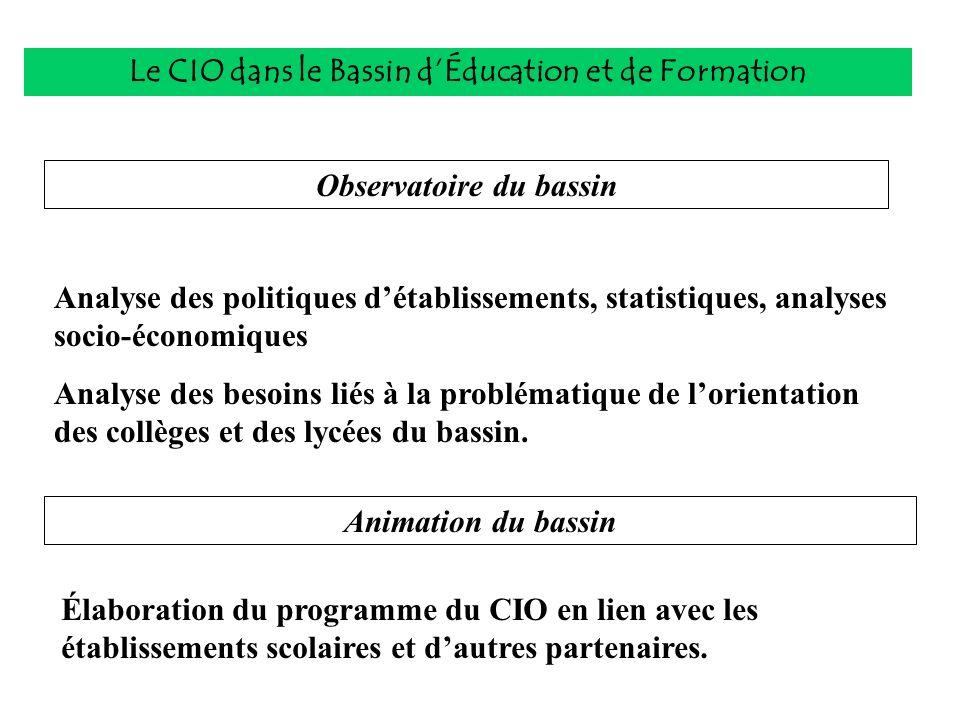 Le CIO dans le Bassin d'Éducation et de Formation