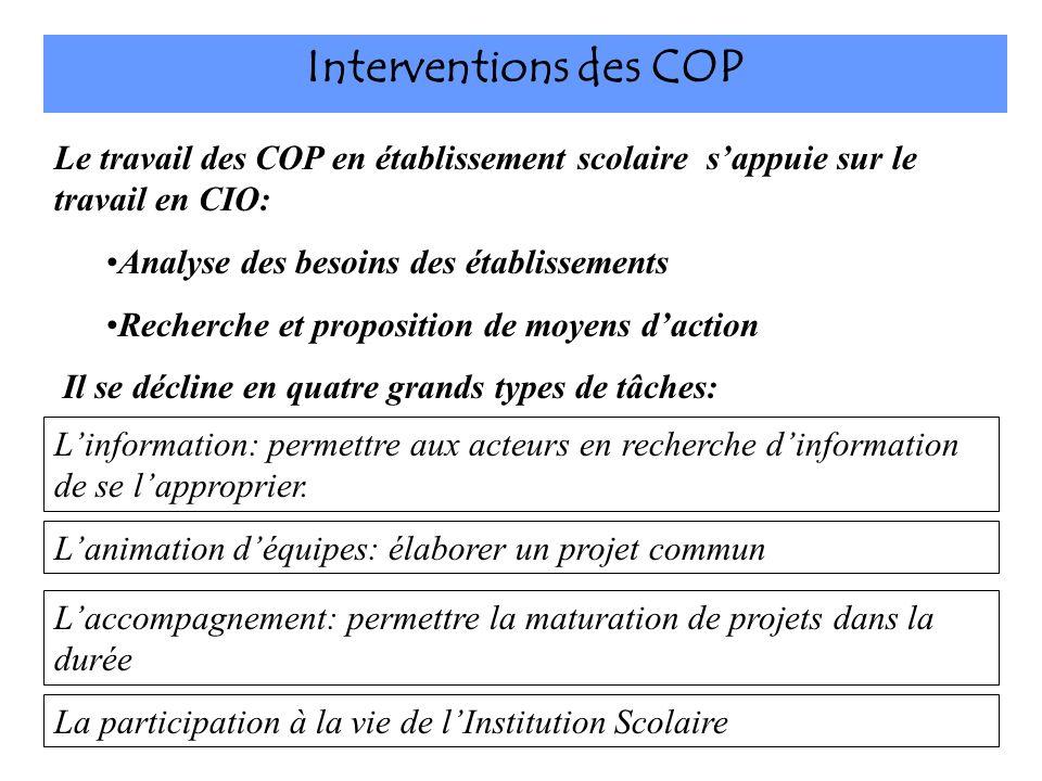 Interventions des COP Le travail des COP en établissement scolaire s'appuie sur le travail en CIO: