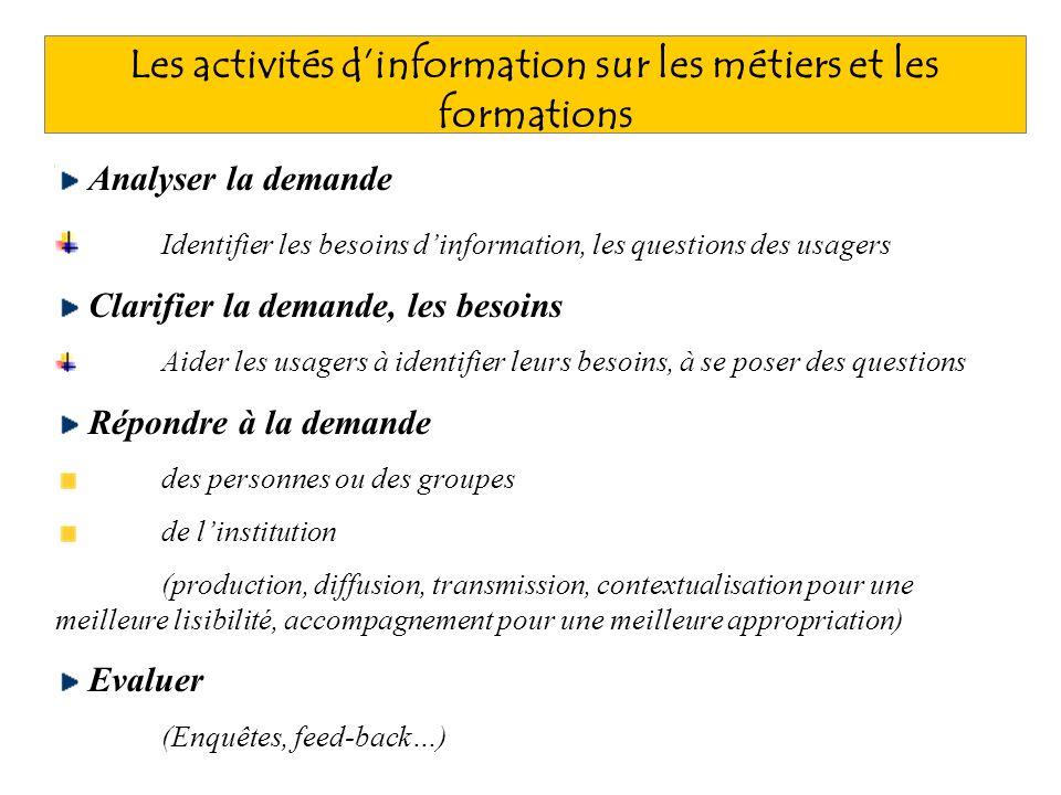 Les activités d'information sur les métiers et les formations