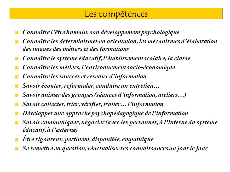 Les compétences Connaître l'être humain, son développement psychologique.
