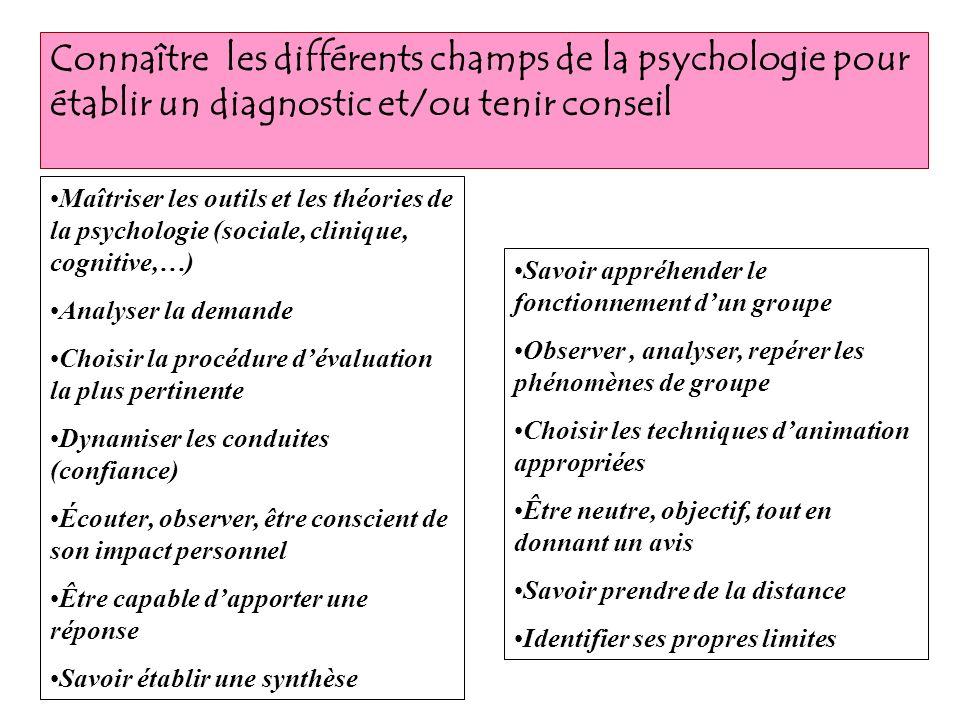Connaître les différents champs de la psychologie pour établir un diagnostic et/ou tenir conseil