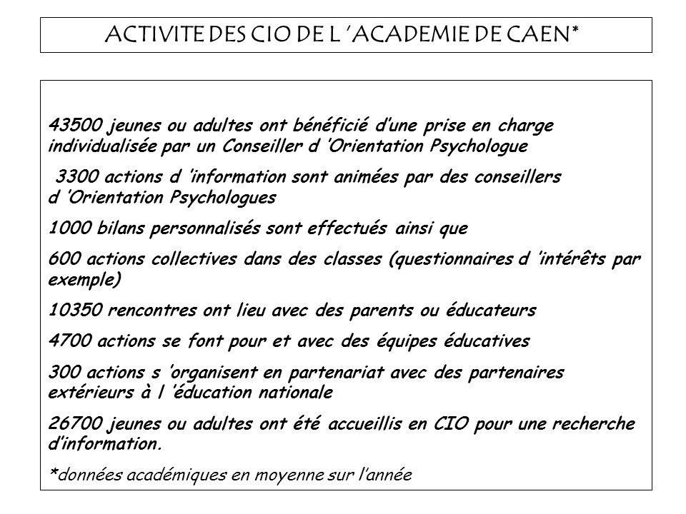 ACTIVITE DES CIO DE L 'ACADEMIE DE CAEN*