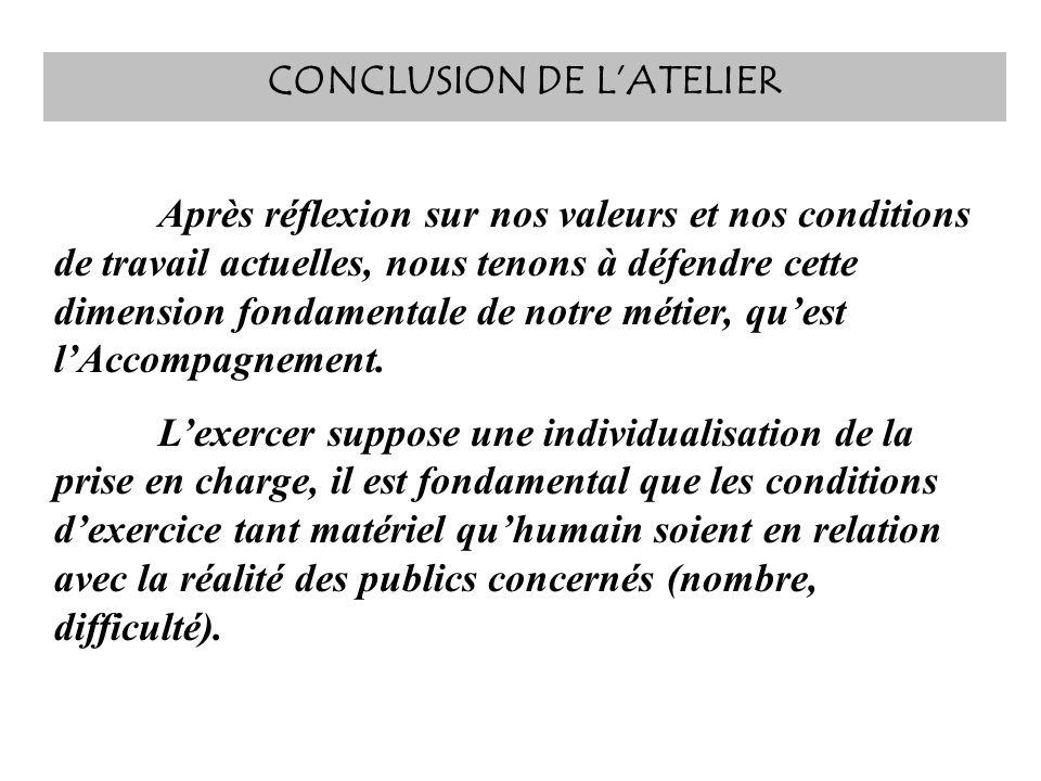 CONCLUSION DE L'ATELIER