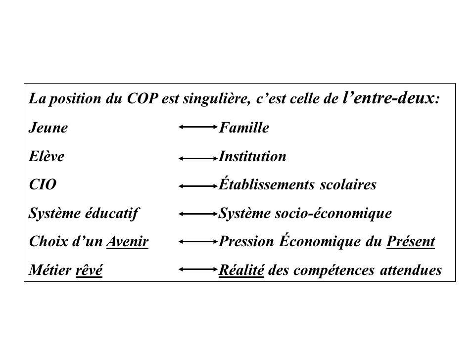 La position du COP est singulière, c'est celle de l'entre-deux: