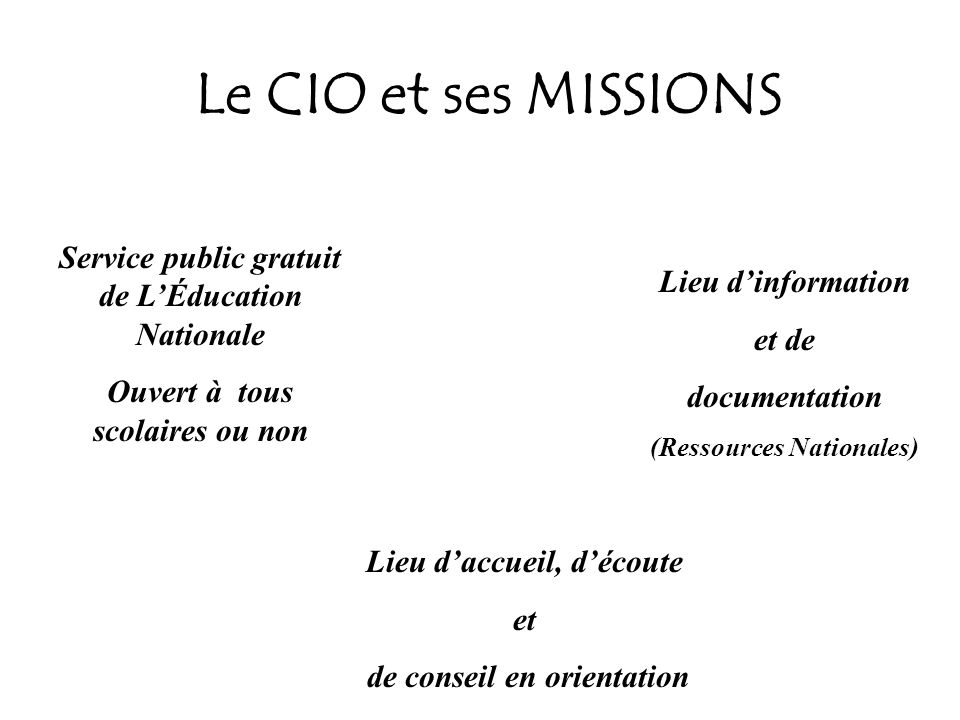 Le CIO et ses MISSIONS Service public gratuit de L'Éducation Nationale