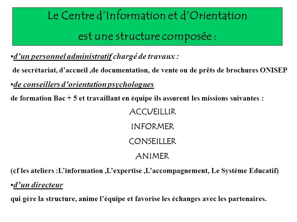 Le Centre d'Information et d'Orientation est une structure composée :