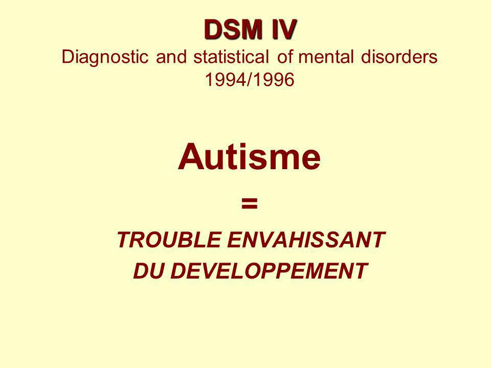 DSM IV Diagnostic and statistical of mental disorders 1994/1996