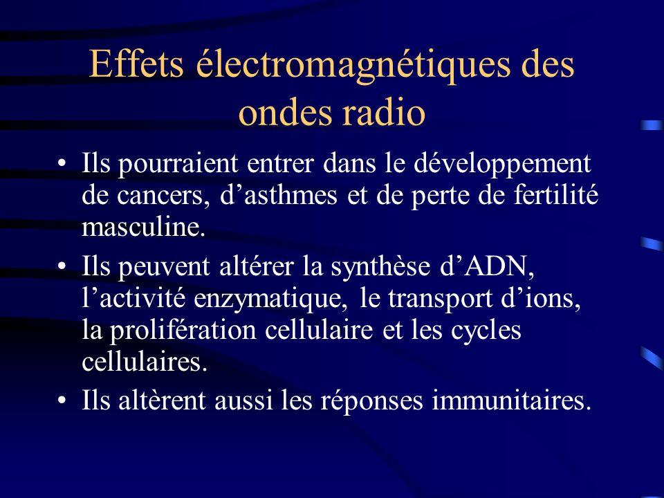 Effets électromagnétiques des ondes radio
