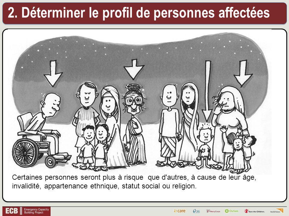 2. Déterminer le profil de personnes affectées