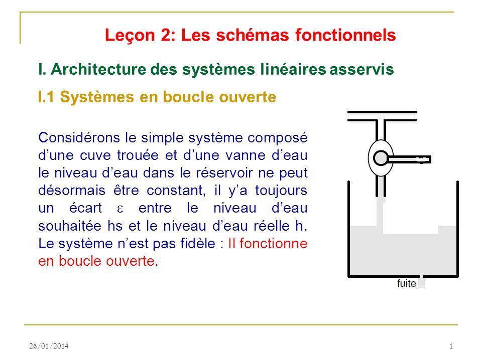 Leçon 2: Les schémas fonctionnels