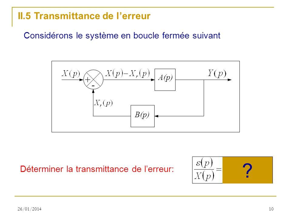 II.5 Transmittance de l'erreur + -