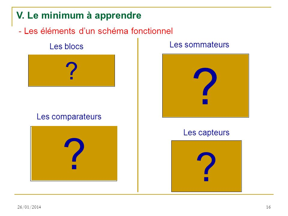 V. Le minimum à apprendre H(p) + + -