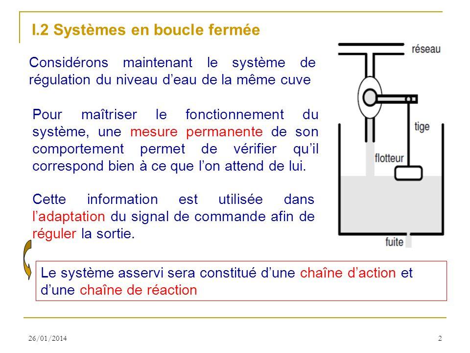 I.2 Systèmes en boucle fermée