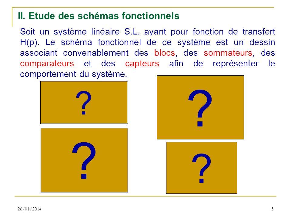H(p) II. Etude des schémas fonctionnels + + -