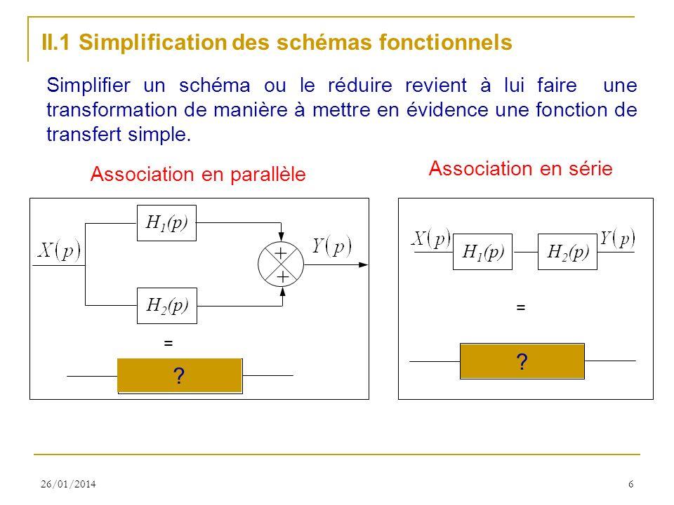 II.1 Simplification des schémas fonctionnels