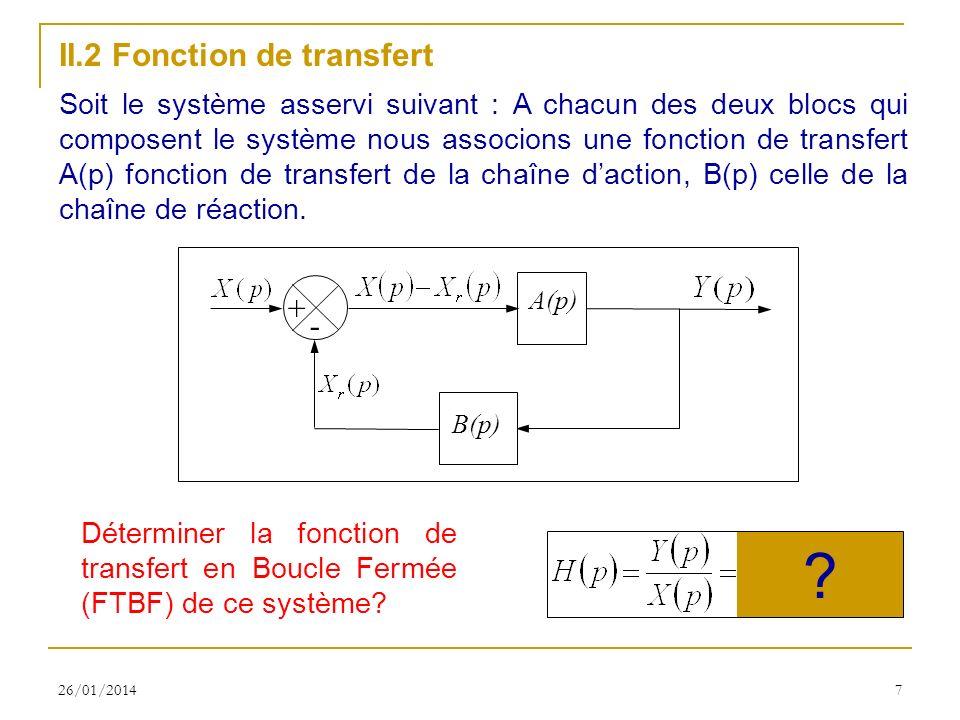 II.2 Fonction de transfert + -