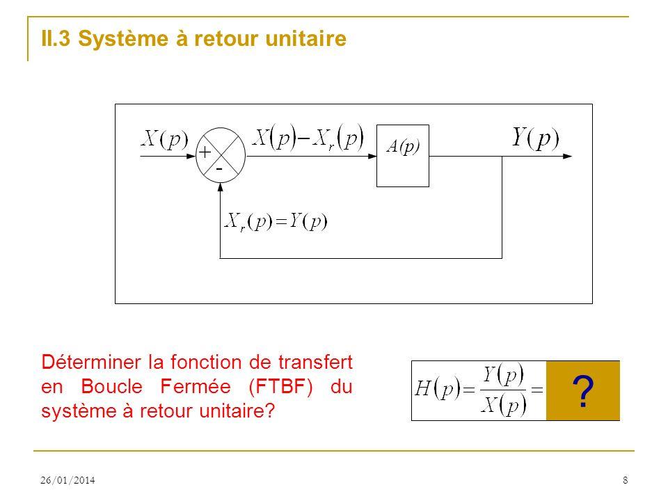 II.3 Système à retour unitaire + -