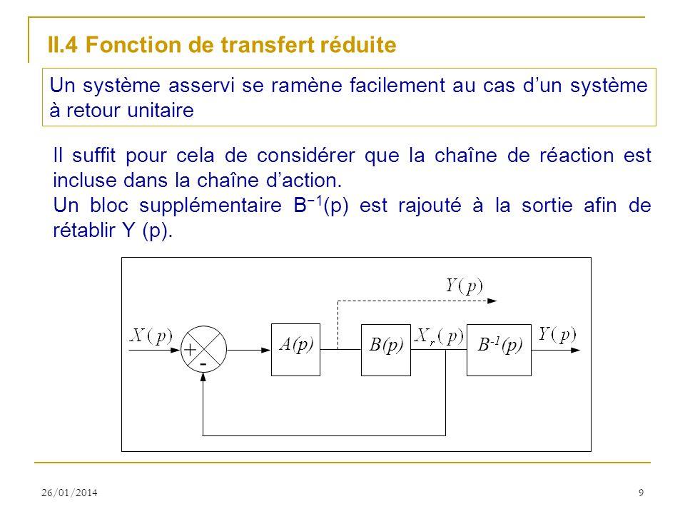 II.4 Fonction de transfert réduite