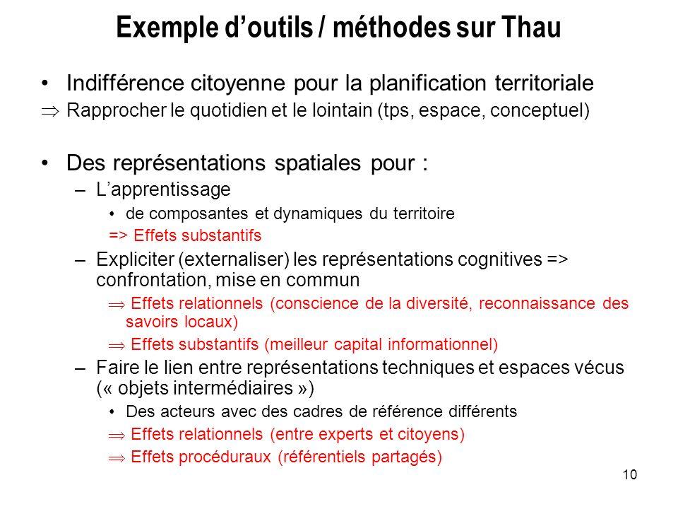 Exemple d'outils / méthodes sur Thau