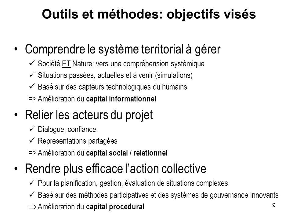 Outils et méthodes: objectifs visés