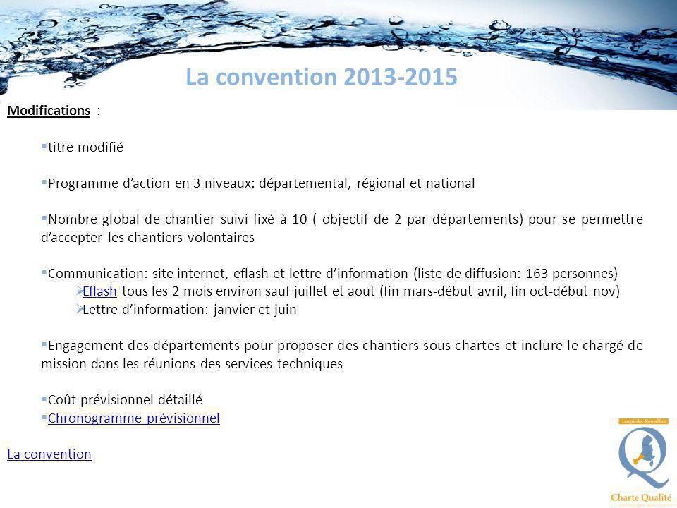 La convention 2013-2015 Modifications : titre modifié