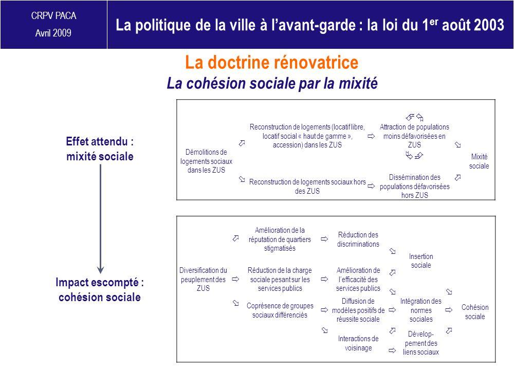 La doctrine rénovatrice La cohésion sociale par la mixité