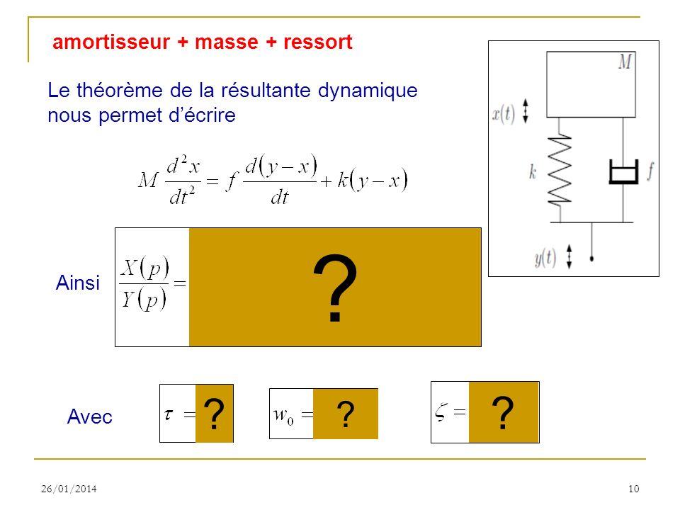 amortisseur + masse + ressort