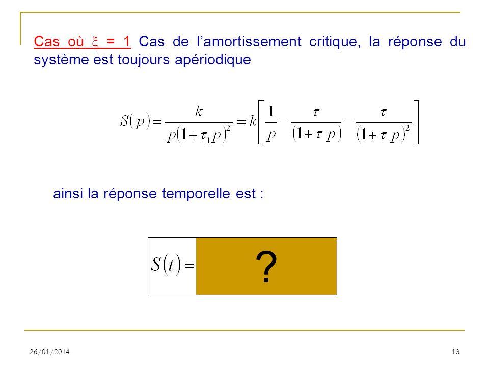 Cas où x = 1 Cas de l'amortissement critique, la réponse du système est toujours apériodique
