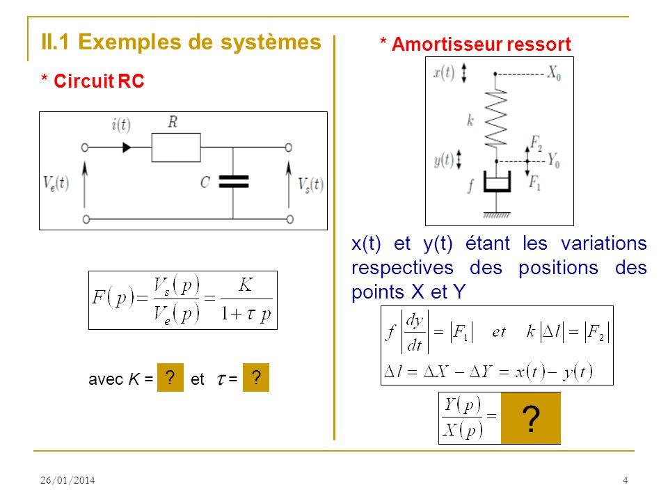 II.1 Exemples de systèmes