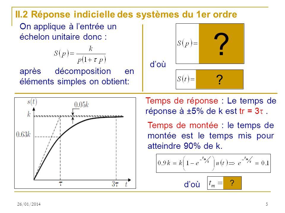 II.2 Réponse indicielle des systèmes du 1er ordre