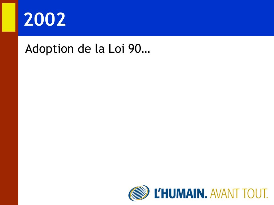 2002 Adoption de la Loi 90…