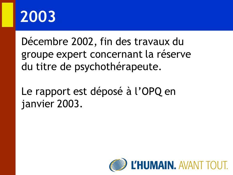 2003 Décembre 2002, fin des travaux du groupe expert concernant la réserve du titre de psychothérapeute.