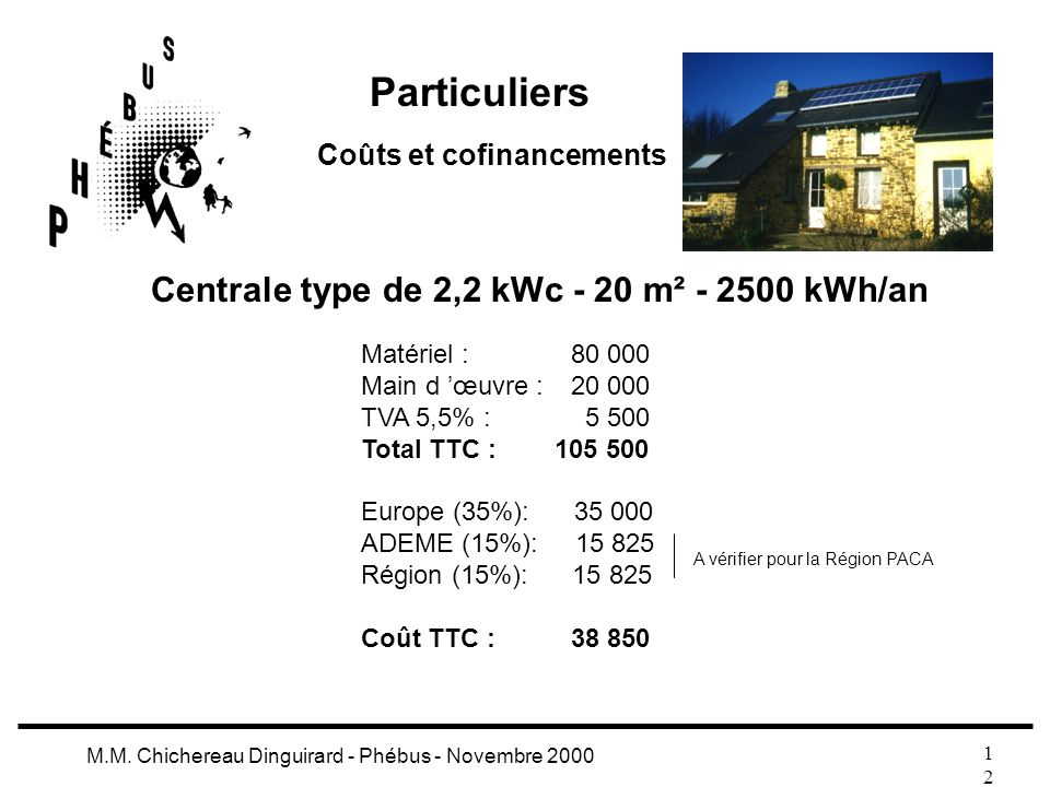 Particuliers Centrale type de 2,2 kWc - 20 m² - 2500 kWh/an