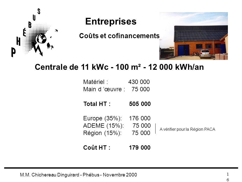 Entreprises Centrale de 11 kWc - 100 m² - 12 000 kWh/an