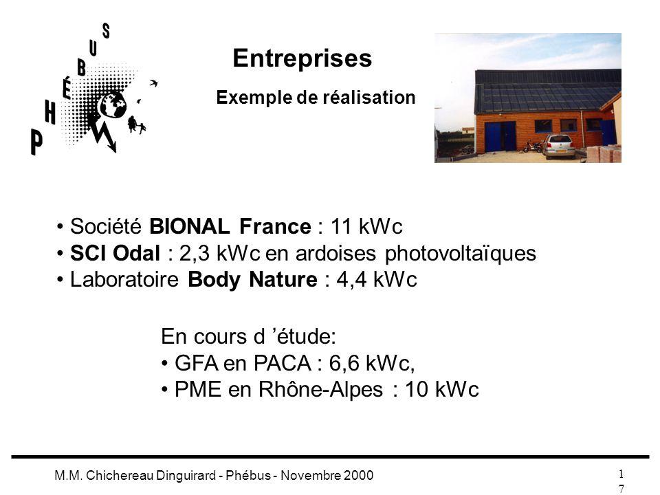 Entreprises Société BIONAL France : 11 kWc