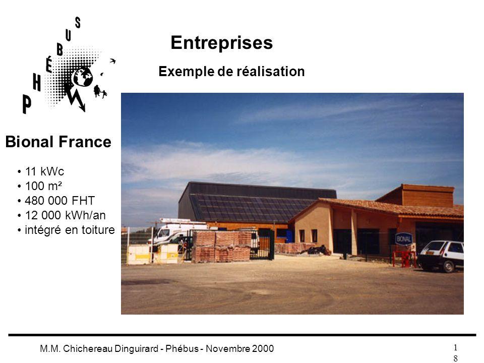 Entreprises Bional France Exemple de réalisation 11 kWc 100 m²