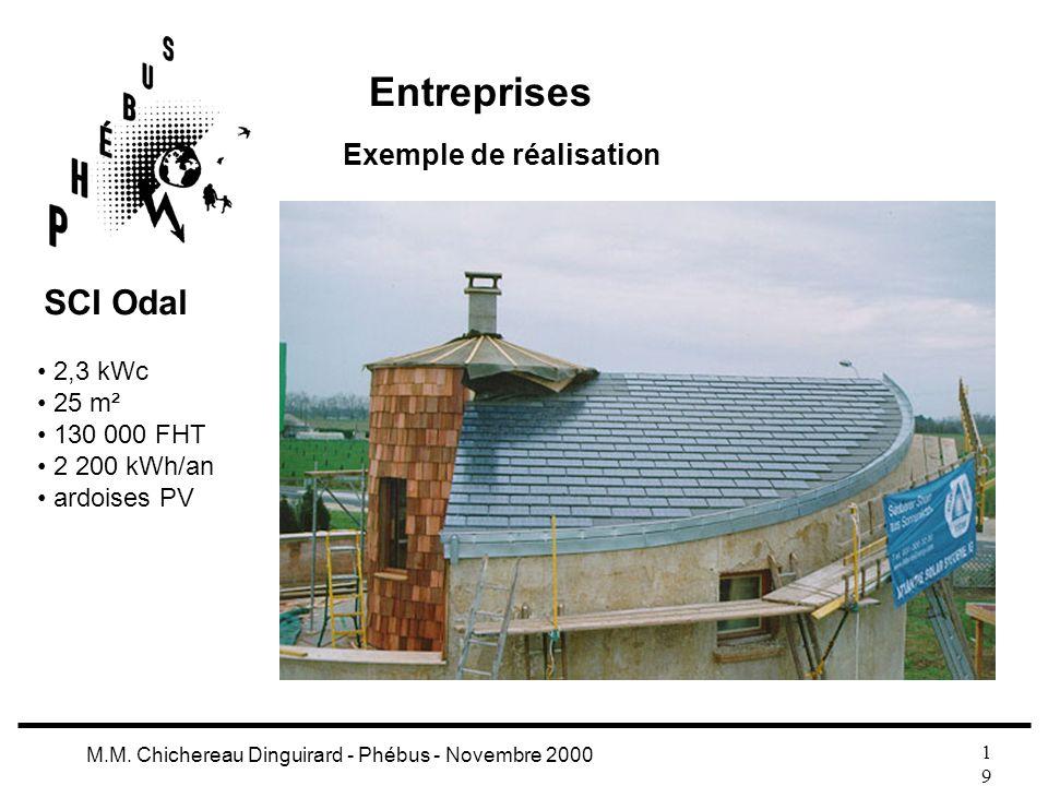 Entreprises SCI Odal Exemple de réalisation 2,3 kWc 25 m² 130 000 FHT