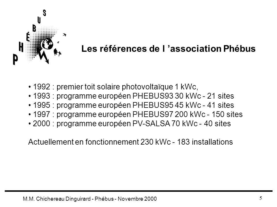 Les références de l 'association Phébus