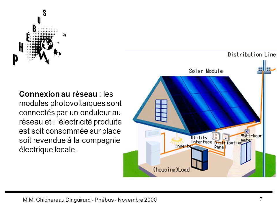Connexion au réseau : les modules photovoltaïques sont connectés par un onduleur au réseau et l 'électricité produite est soit consommée sur place soit revendue à la compagnie électrique locale.