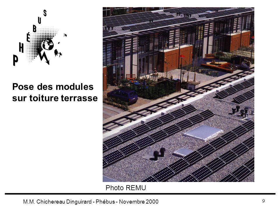 Pose des modules sur toiture terrasse