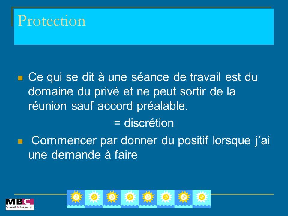 Protection Ce qui se dit à une séance de travail est du domaine du privé et ne peut sortir de la réunion sauf accord préalable.